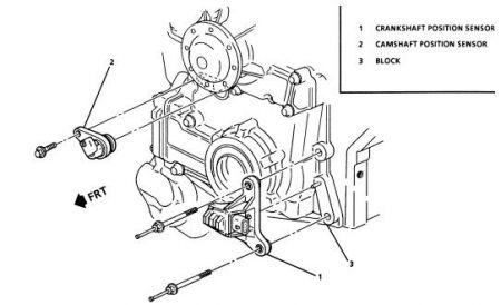 1995 Oldsmobile 88 Cam Postion Sensor: Electrical Problem