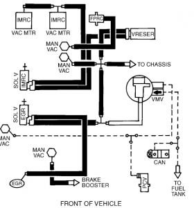 2002 Ford windstar vacuum hose diagram