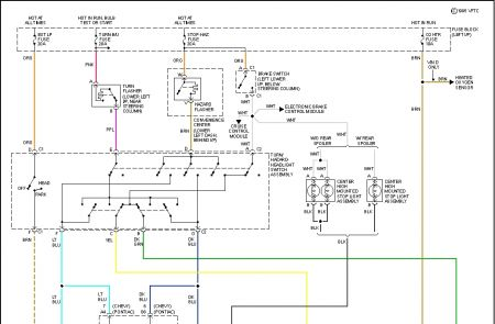 2003 pontiac sunfire wiring harness diagram  center wiring