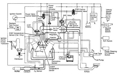 1989 Nissan Maxima Vacuum Diagram: Hi Guys ,just Trying to