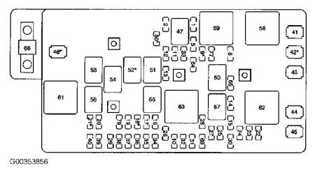 2004 Chevy Express Fuse Box Diagram, 2004, Free Engine