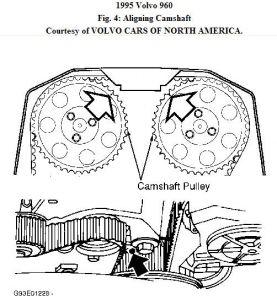 1995 Volvo 960 Cam-shaft Position: Hi, the Timing Belt