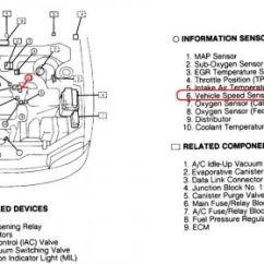 Bmw Vehicle Speed Sensor Wiring Diagram 2000 Ford Explorer Radio 1990 Geo Metro Manual E Books 1992 Prizm Engine Data Today1992 X Fi 10