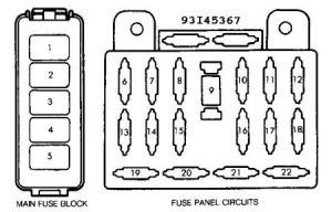 1992 Mazda B2200: 1992 Mazda B2200 4 Cyl Manual What Is the Fuse