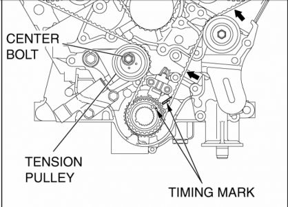 2005 Mitsubishi Endeavor Timing Belt Change: I Cannot Find