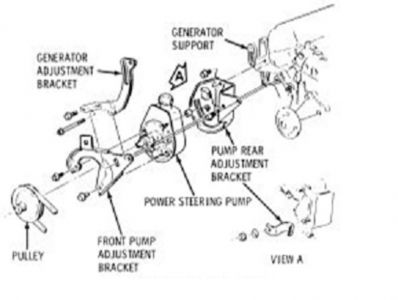 1994 Oldsmobile Ciera Looking Re-assembly Diagram: Engine