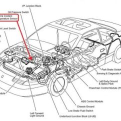 2002 Saturn Sl2 Radio Wiring Diagram Accounts Receivable Process Flow Sl1 Fuse Toyskids Co 1999 Engine Free Image For Sc1