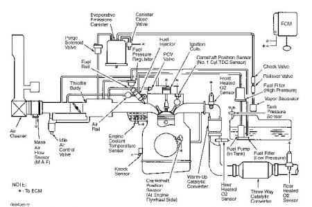 2000 Kia Sportage Vacuum Hose Diagram: Engine Mechanical