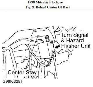 1998 Mitsubishi Eclipse Flasher: Electrical Problem 1998