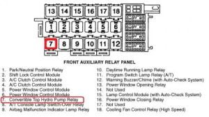 1997 Audi Cabriolet Front Auxilairy Relay Panel: Thank You