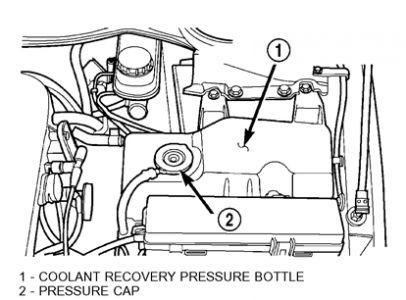 2003 Dodge Intrepid Radiator Fans: Engine Cooling Problem