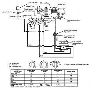 1993 Mercury Sable Blower Motor Not Working: the Blower