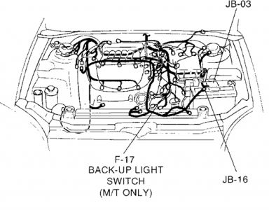 2004 Kia Optima Back Up Lights Are Not Working.