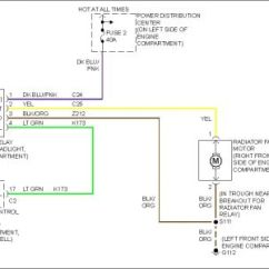 Automotive Cooling Fan Relay Wiring Diagram Vdo Oil Pressure Gauge Radiator Not Working: Engine Problem 2002 Jeep Liberty...