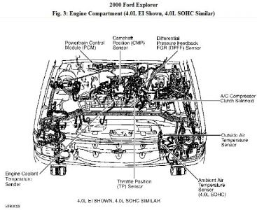 02 Ford Taurus O2 Sensor Location. Ford. Wiring Diagram Images