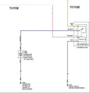 1995 isuzu rodeo stereo wiring diagram wiring diagram 1997 isuzu rodeo ion fuse box diagram electrical problem