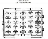 1992 Cadillac Seville Fuse Box Diagram, 1992, Free Engine ...