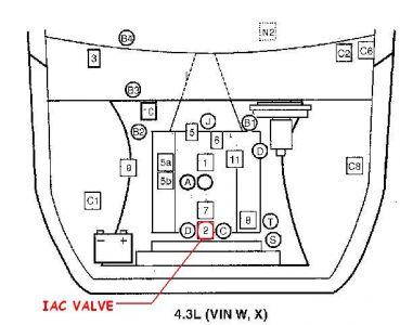 1997 Chevy Blazer Po507,po420: Engine Performance Problem