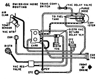 84 El Camino Engine Wiring Diagram, 84, Free Engine Image
