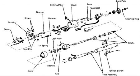 1989 Oldsmobile Delta 88 Turn Signal Diagram: I Was Fixing