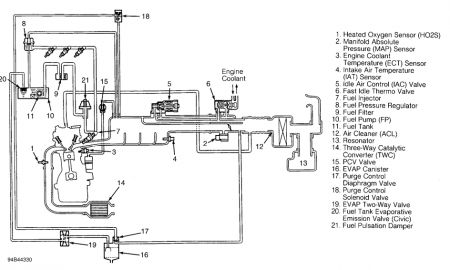 Vacuum and Coolant Hose Diagram: Four Cylinder Front Wheel