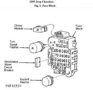 1995 Jeep Cherokee Turn Signal Flasher: Electrical Problem
