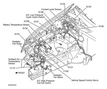 95 Mustang Gt O2 Sensor Wiring Harness Diagram Wiring