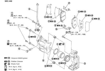 2005 Nissan Altima Brake Pads: Brakes Problem 2005 Nissan