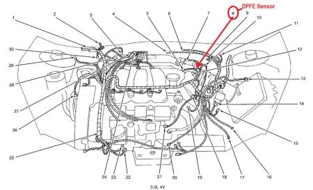 1996 Mercury Sable Trying to Find My DPFE Sensor or Duralas