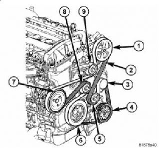 Jeep Liberty Power Steering Pump Diagram Jeep Power
