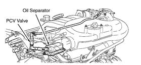 2000 Jaguar S-Type PVC: Where Is the Pvc Located on a 2000