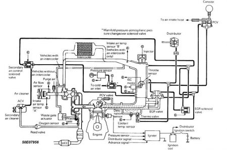 Saturn Engine Vacuum Routing Diagrams Volvo S80 T6 Vacuum