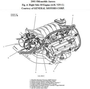 2000 Oldsmobile Bravada Serpentine Belt Diagram