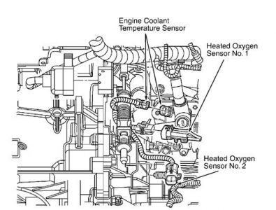 Evap System Diagram For 2007 Saturn Ion Pontiac Aztek Evap