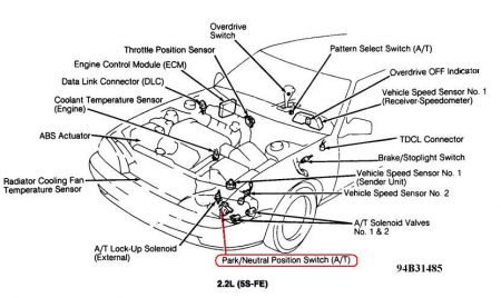 1998 Pontiac Grand Am Transmission Diagram, 1998, Free