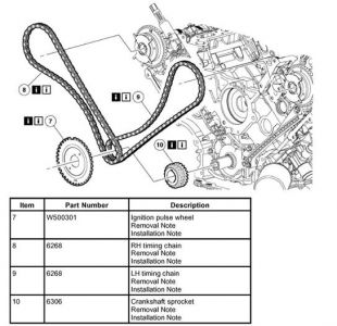 2004 Ford F150 Timing Chain Diagram: Engine Mechanical