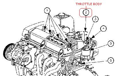 2000 Saturn Sl1 Throttle Position Sensor Location, 2000