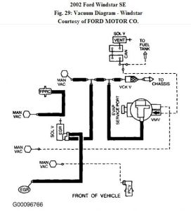 Vaccum Hoses: I Was Changing Spark Plug Wires and Now