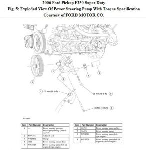 2006 Ford F250 Power Steering Pump: Steering Problem 2006