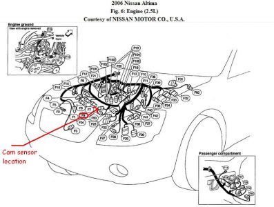 Dodge Caliber Blower Motor Resistor Location