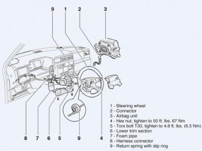Automotive Air Bag Connectors Oil Bags Wiring Diagram ~ Odicis