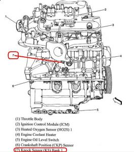 Knock Sensor: Six Cylinder Front Wheel Drive Automatic. I