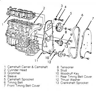 Service manual [Step By Step Engine Removal 1989 Pontiac