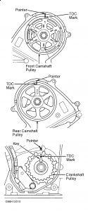 2001 Acura CL How to Repair Repair/Replace Water Pump