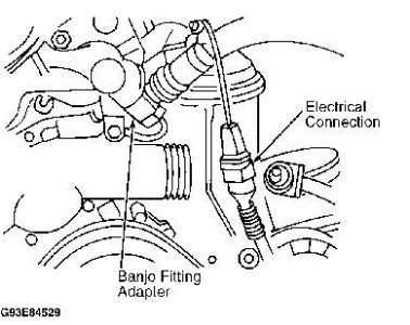1995 BMW 325 Cam Sprocket Bolts/Screws: I Have a 1995 BMW