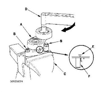 2003 Acura RSX Replace Alternator: How Do I Replace An