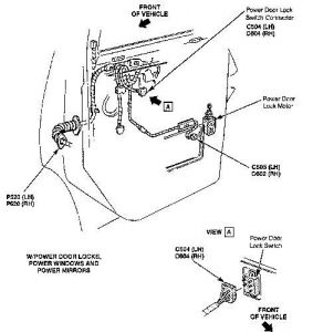 Door Latch Diagram 1992 Astro, Door, Free Engine Image For