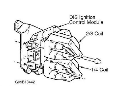 2000 Saturn L100 Spark Plugs: Engine Performance Problem