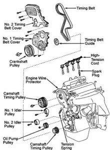 Timing Marks: Four Cylinder Front Wheel Drive Automatic