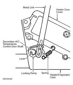 2001 Ford Taurus: How Do You Change a Heater Core?